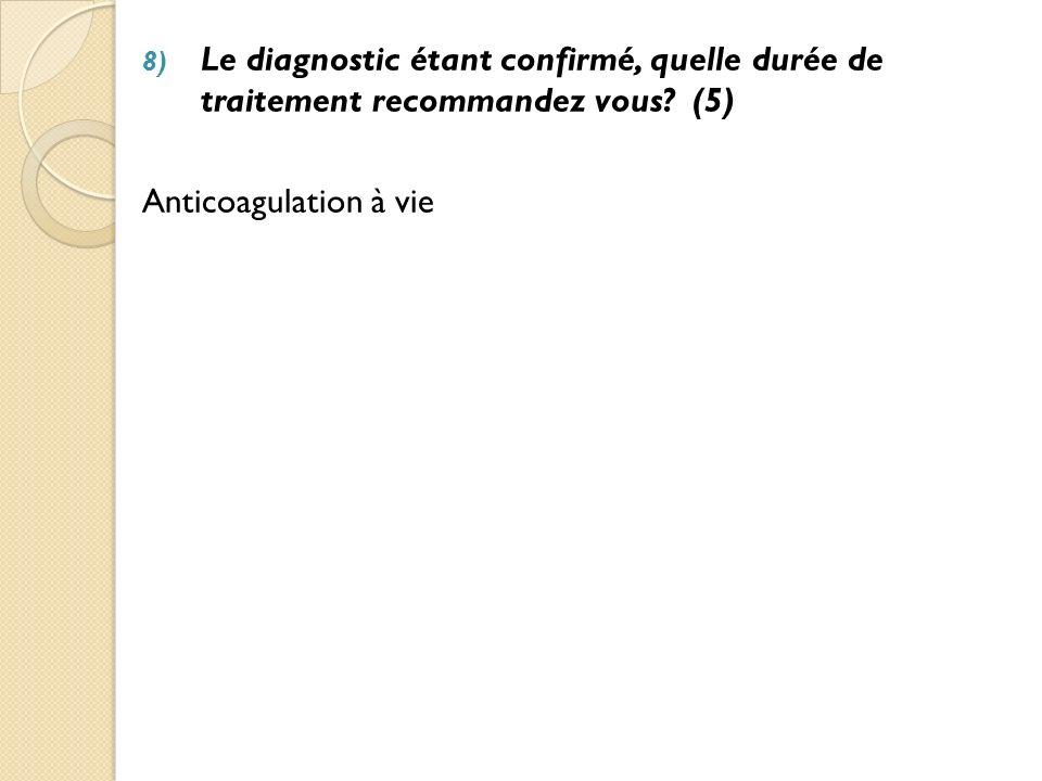 Le diagnostic étant confirmé, quelle durée de traitement recommandez vous (5)