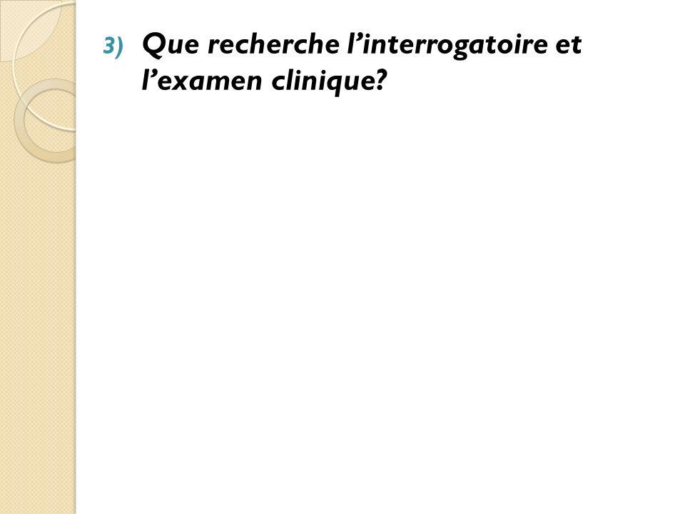 Que recherche l'interrogatoire et l'examen clinique