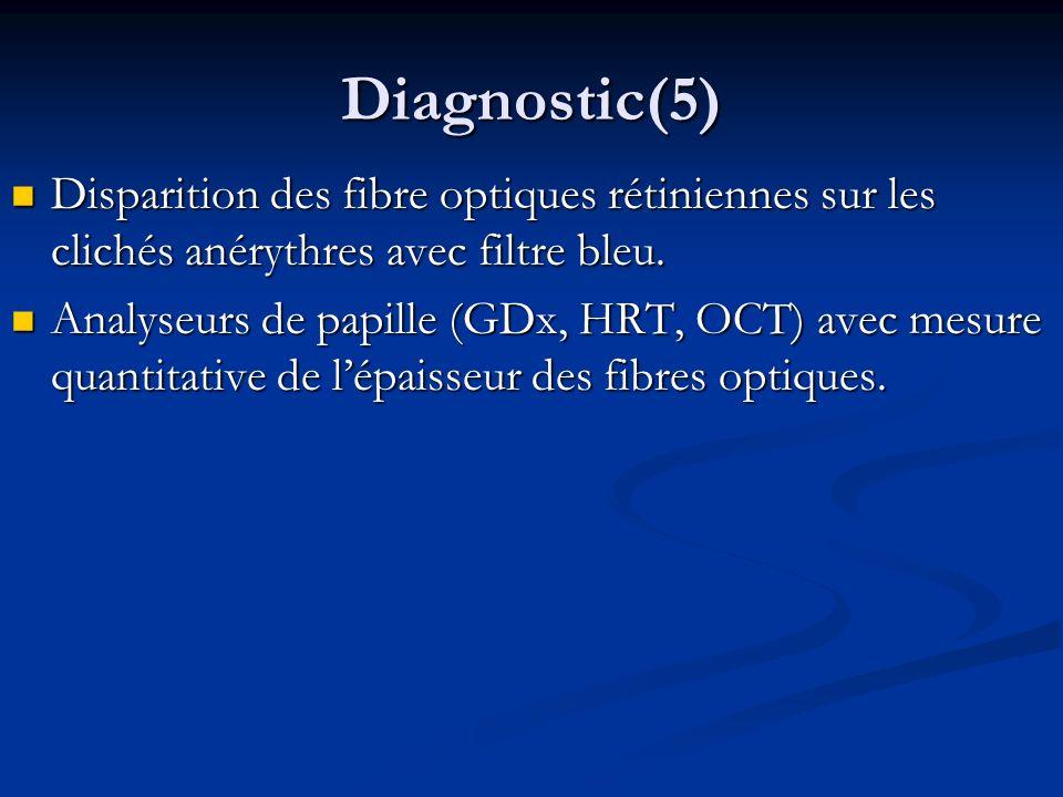 Diagnostic(5) Disparition des fibre optiques rétiniennes sur les clichés anérythres avec filtre bleu.