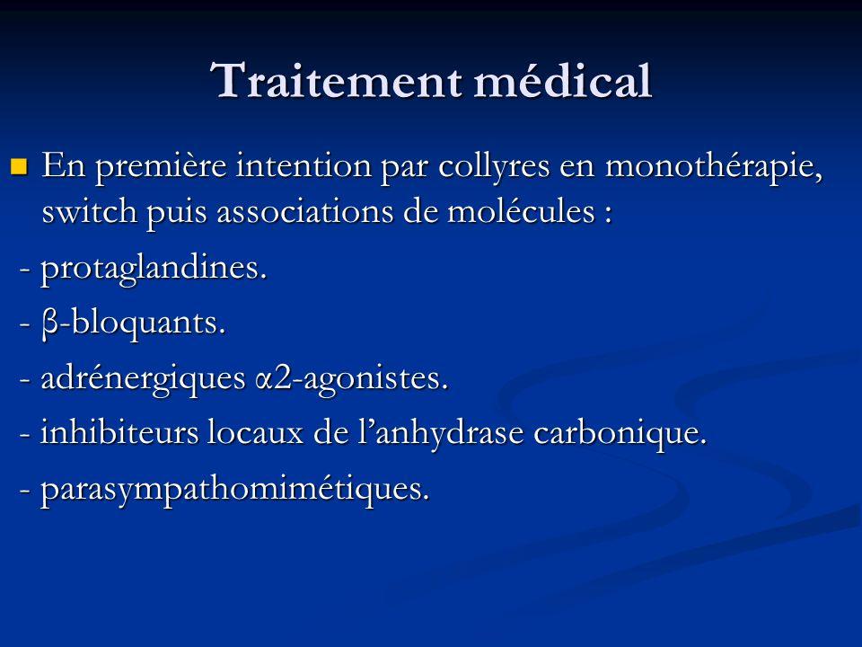 Traitement médical En première intention par collyres en monothérapie, switch puis associations de molécules :
