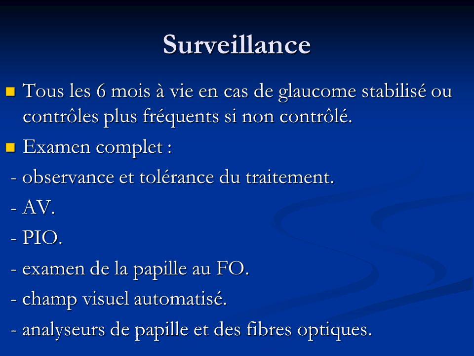 Surveillance Tous les 6 mois à vie en cas de glaucome stabilisé ou contrôles plus fréquents si non contrôlé.