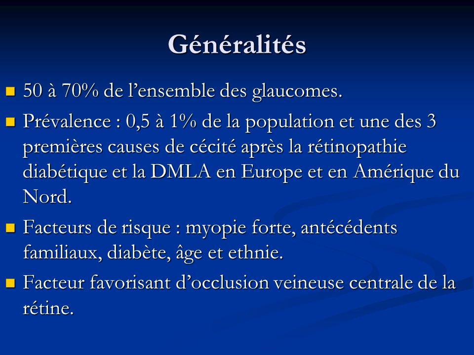 Généralités 50 à 70% de l'ensemble des glaucomes.