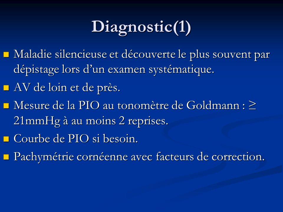 Diagnostic(1) Maladie silencieuse et découverte le plus souvent par dépistage lors d'un examen systématique.