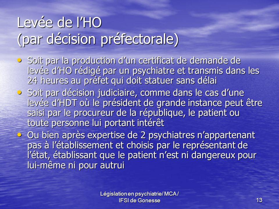 Levée de l'HO (par décision préfectorale)