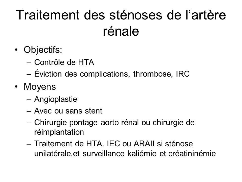 Traitement des sténoses de l'artère rénale