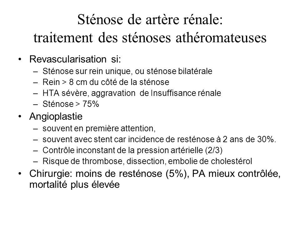Sténose de artère rénale: traitement des sténoses athéromateuses