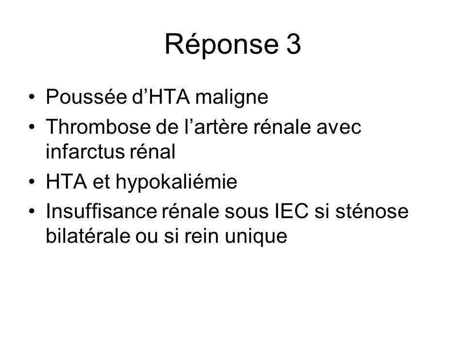 Réponse 3 Poussée d'HTA maligne