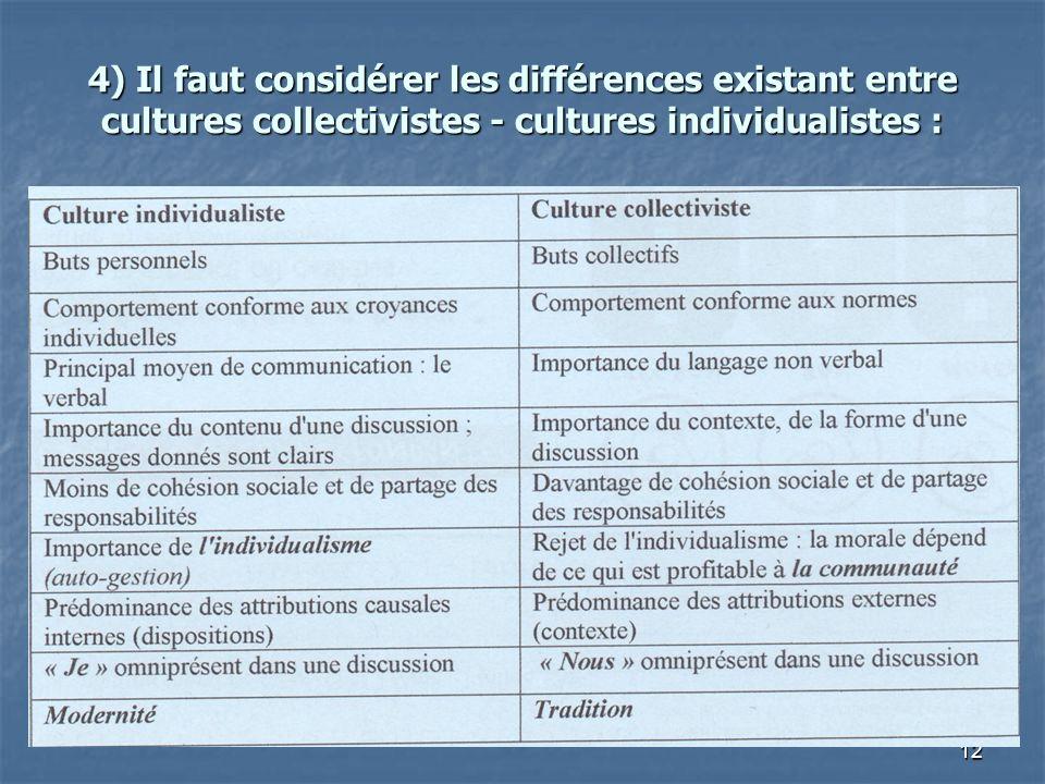 4) Il faut considérer les différences existant entre cultures collectivistes - cultures individualistes :