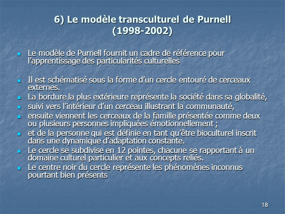 6) Le modèle transculturel de Purnell (1998-2002)