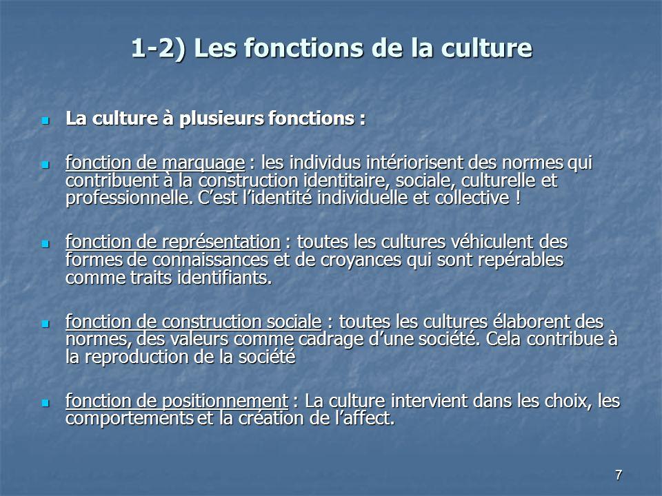 1-2) Les fonctions de la culture