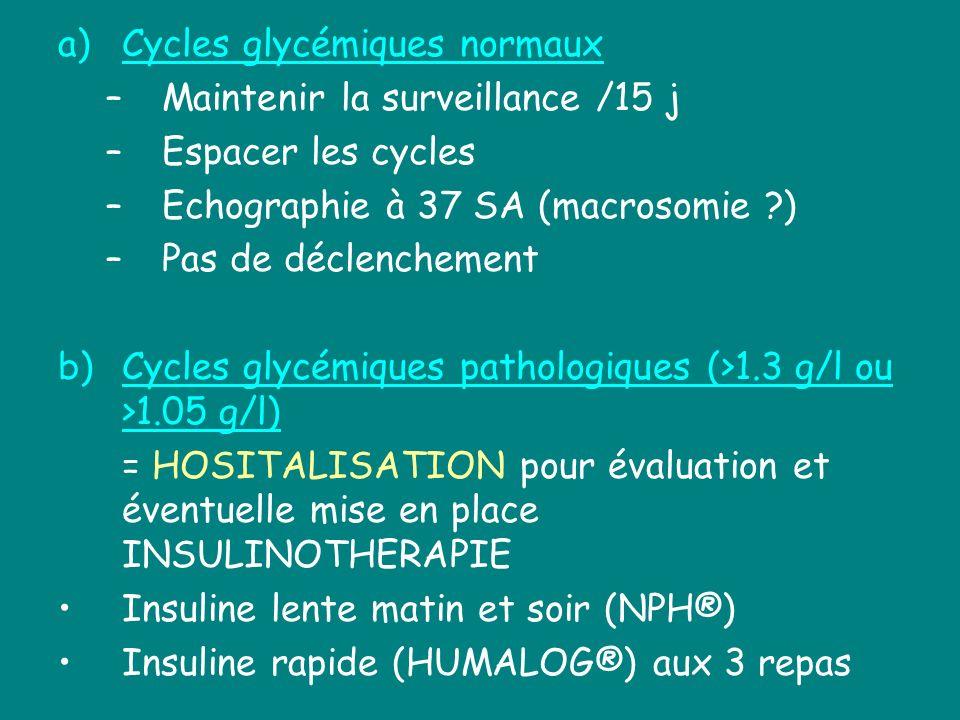 Cycles glycémiques normaux
