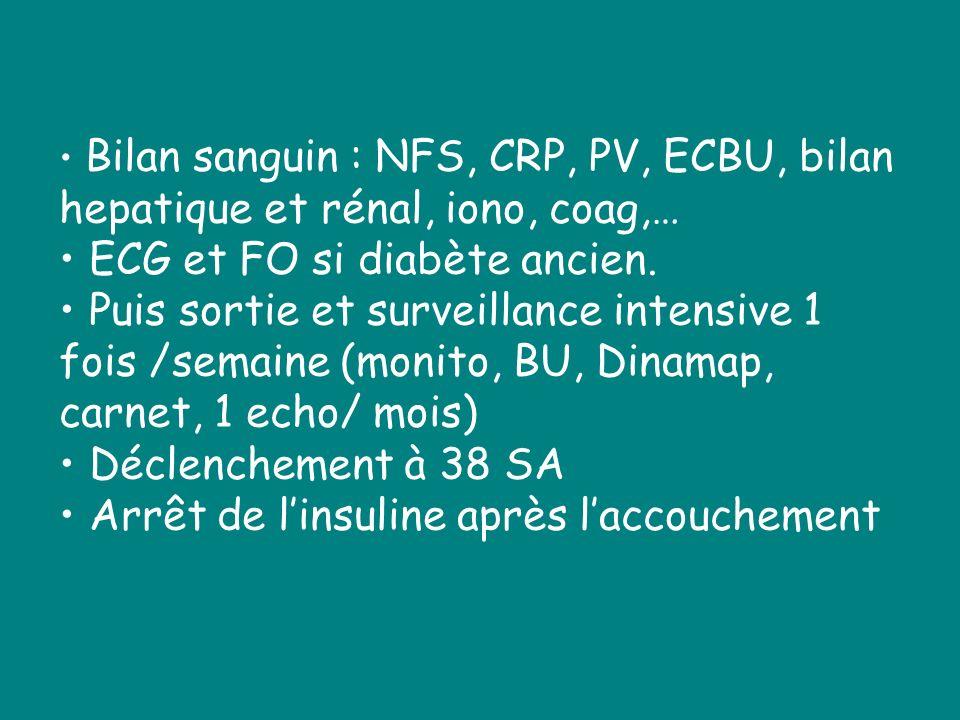 ECG et FO si diabète ancien.