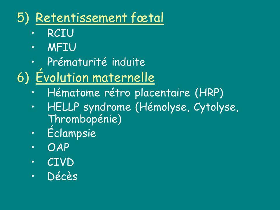 Retentissement fœtal Évolution maternelle RCIU MFIU