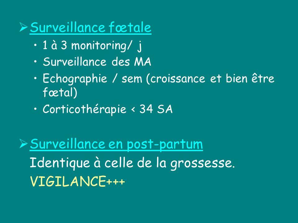 Surveillance en post-partum Identique à celle de la grossesse.