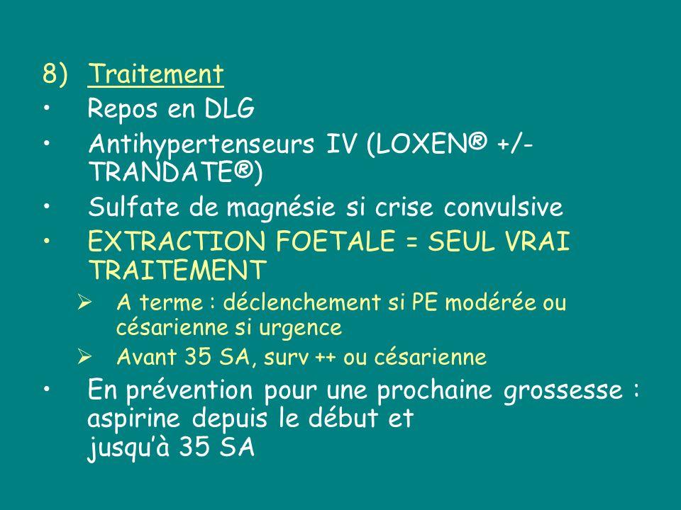 Antihypertenseurs IV (LOXEN® +/- TRANDATE®)