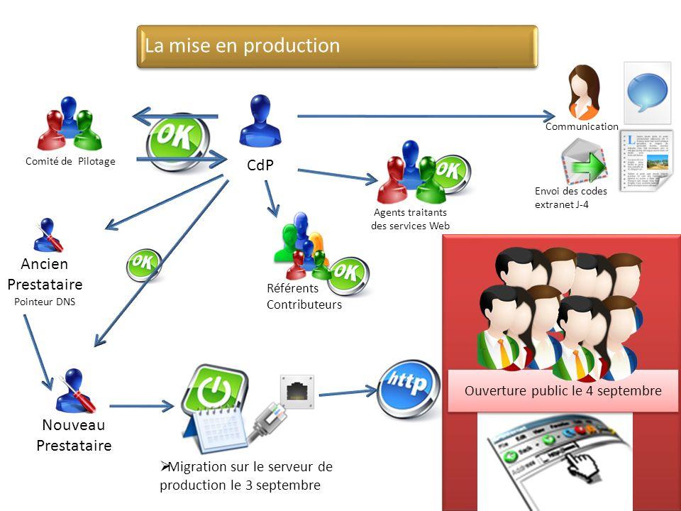 La mise en production CdP Ancien Prestataire Pointeur DNS