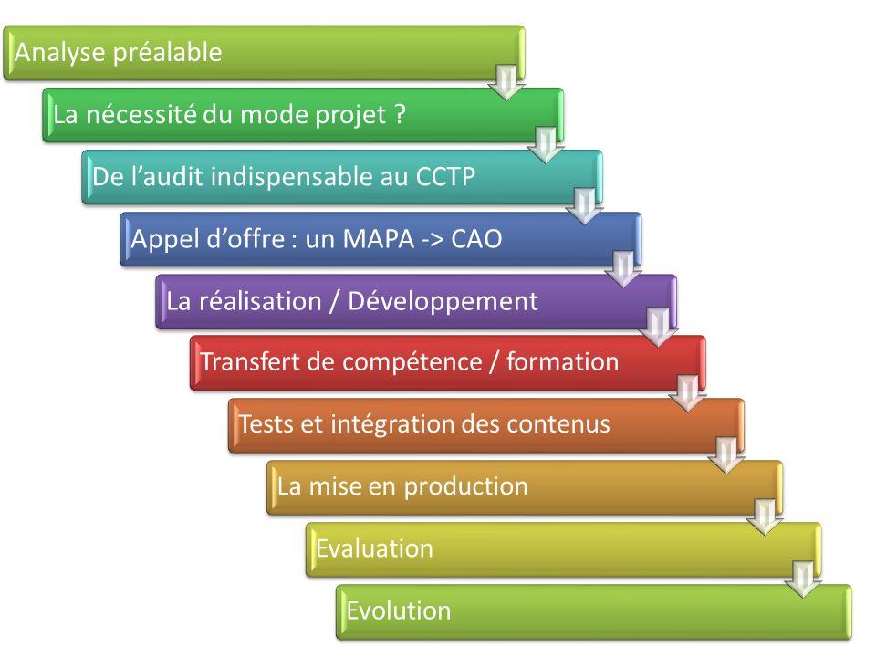 Analyse préalable La nécessité du mode projet De l'audit indispensable au CCTP. Appel d'offre : un MAPA -> CAO.