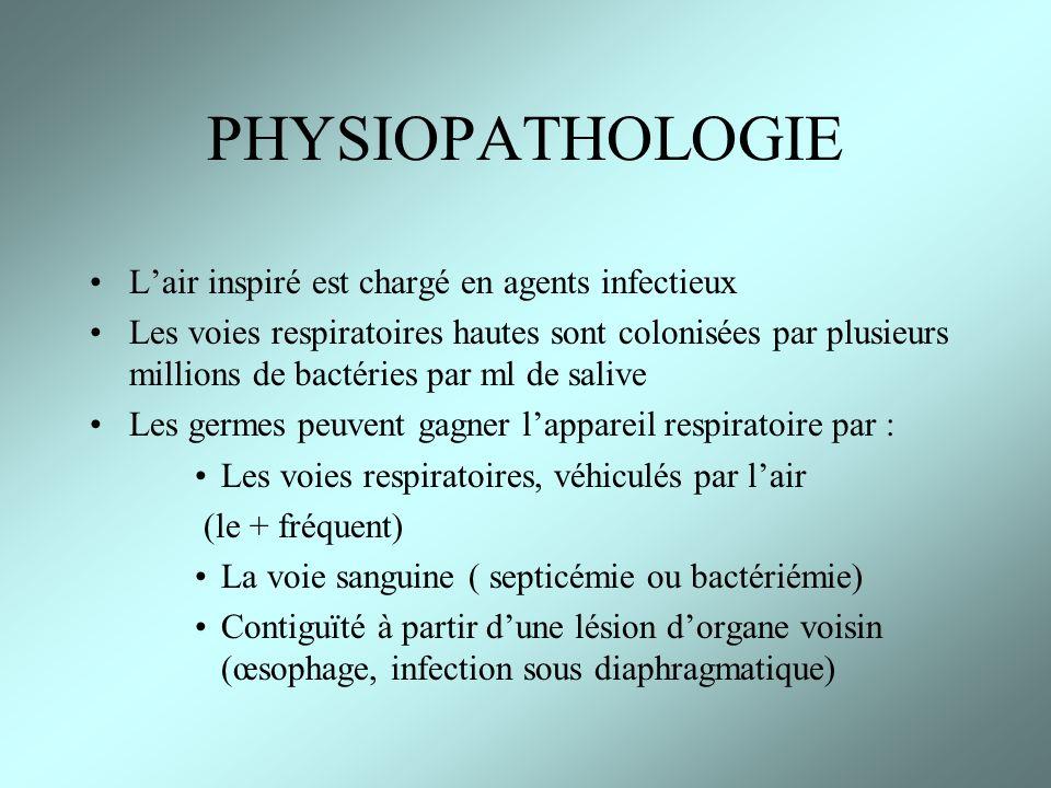PHYSIOPATHOLOGIE L'air inspiré est chargé en agents infectieux