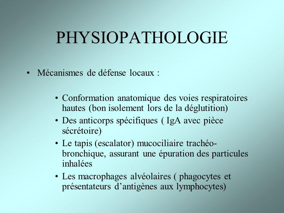 PHYSIOPATHOLOGIE Mécanismes de défense locaux :
