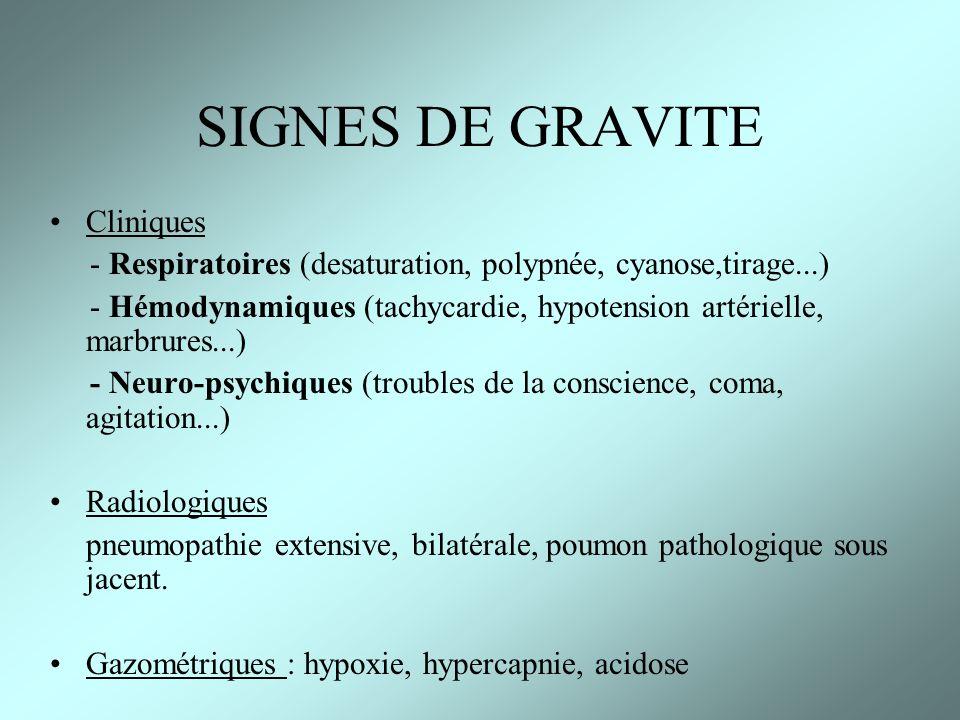 SIGNES DE GRAVITE Cliniques
