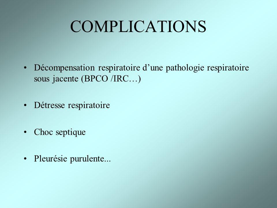 COMPLICATIONS Décompensation respiratoire d'une pathologie respiratoire sous jacente (BPCO /IRC…) Détresse respiratoire.