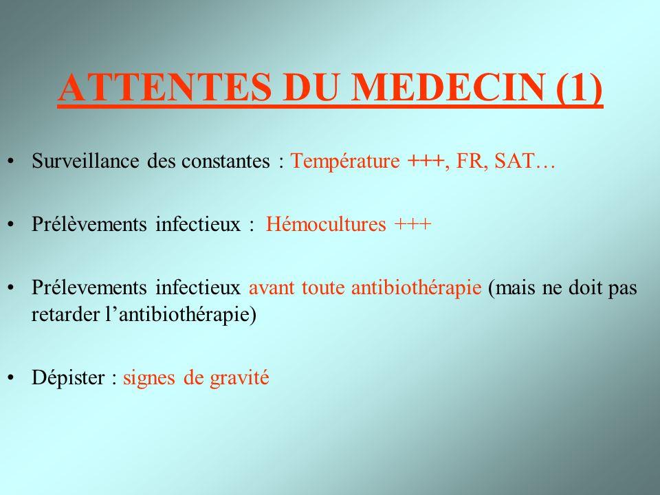 ATTENTES DU MEDECIN (1) Surveillance des constantes : Température +++, FR, SAT… Prélèvements infectieux : Hémocultures +++