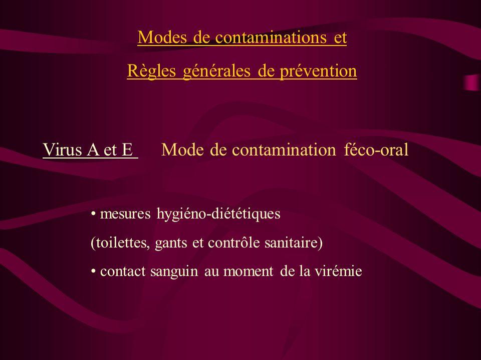 Modes de contaminations et Règles générales de prévention
