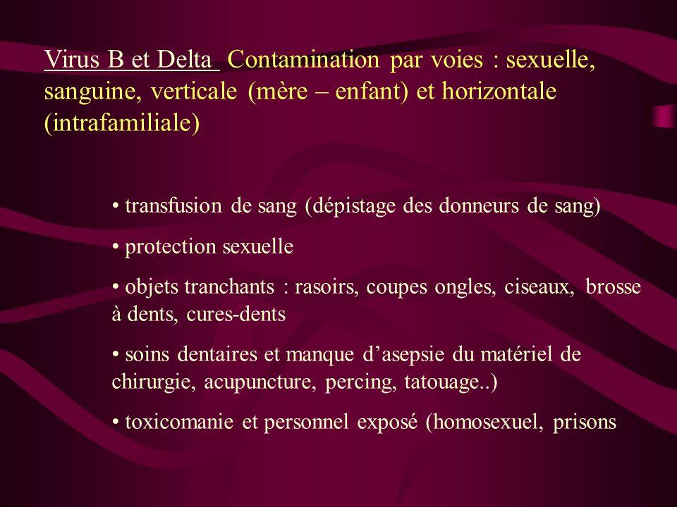 Virus B et Delta Contamination par voies : sexuelle, sanguine, verticale (mère – enfant) et horizontale (intrafamiliale)