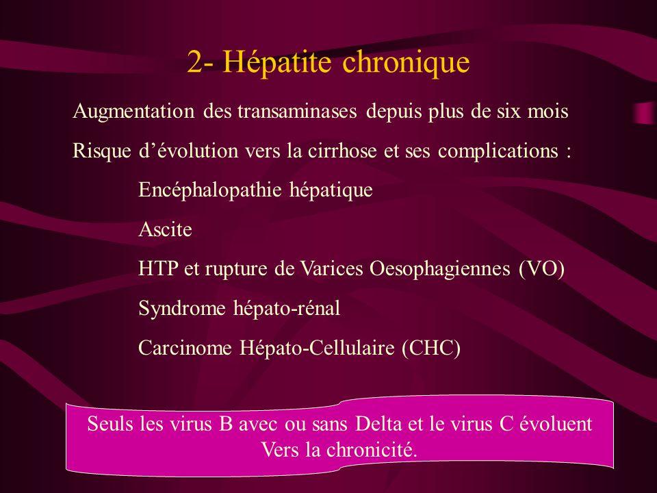 Seuls les virus B avec ou sans Delta et le virus C évoluent