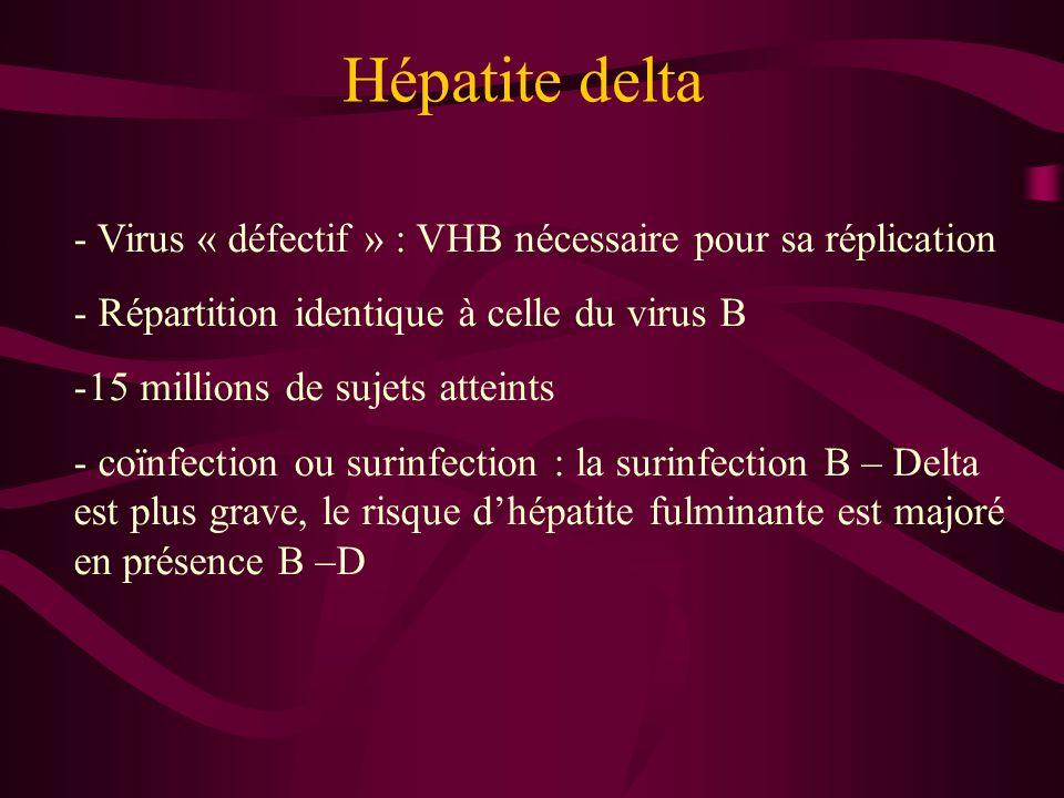 Hépatite delta- Virus « défectif » : VHB nécessaire pour sa réplication. - Répartition identique à celle du virus B.