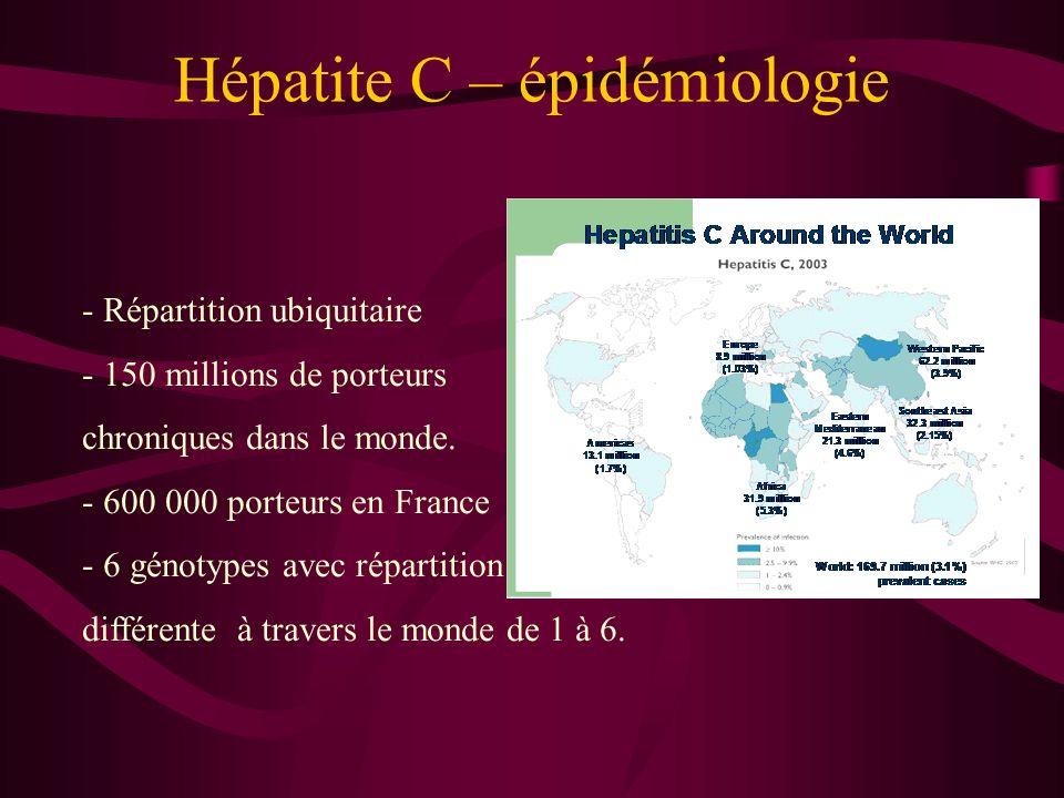 Hépatite C – épidémiologie