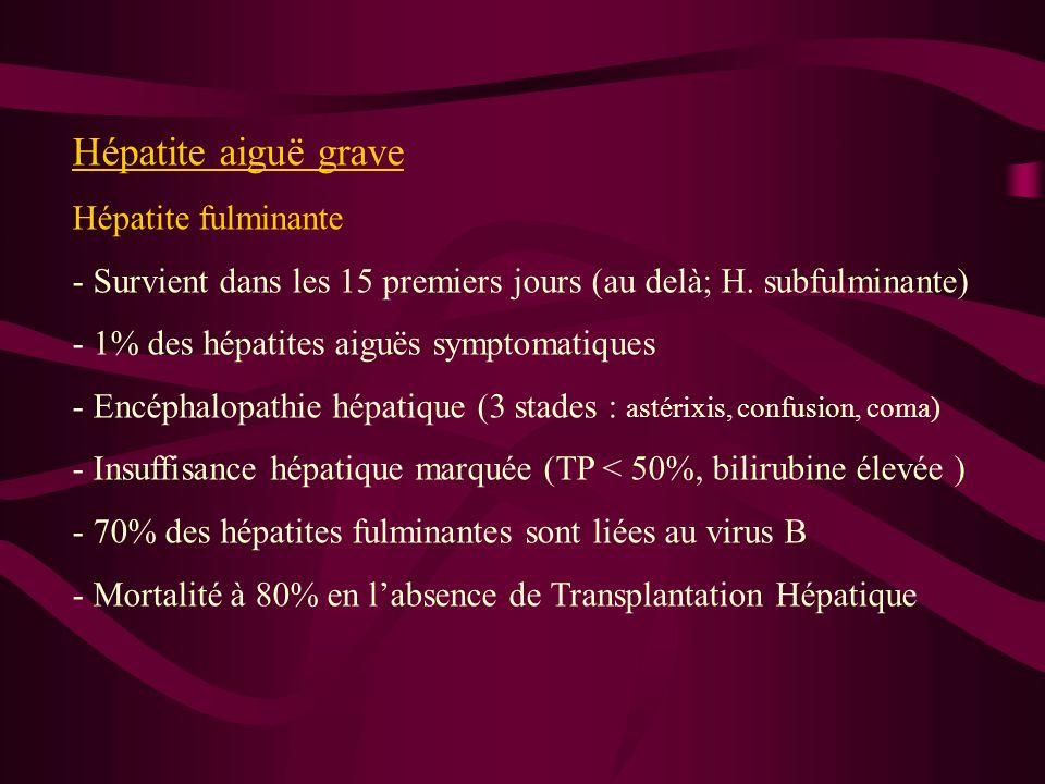 Hépatite aiguë grave Hépatite fulminante