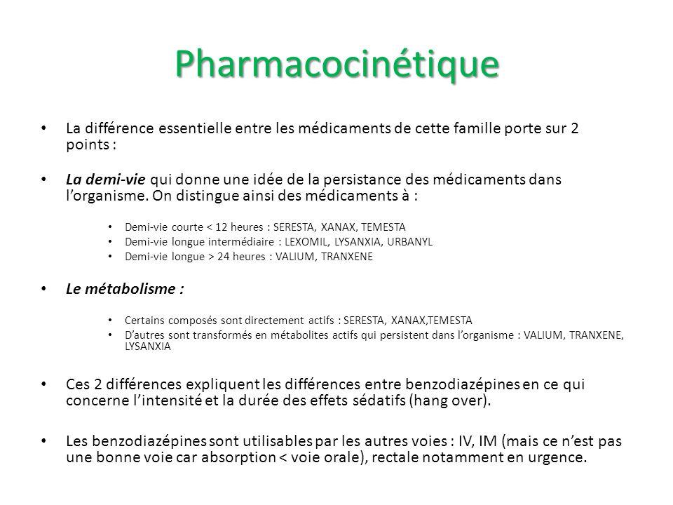 Pharmacocinétique La différence essentielle entre les médicaments de cette famille porte sur 2 points :