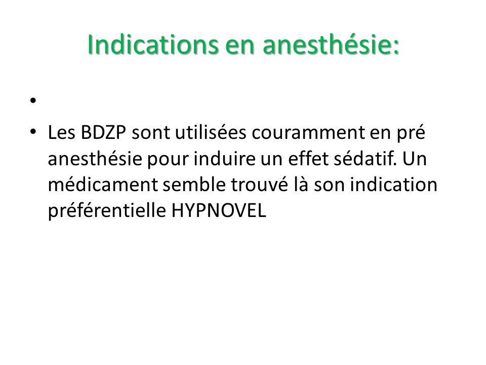 Indications en anesthésie:
