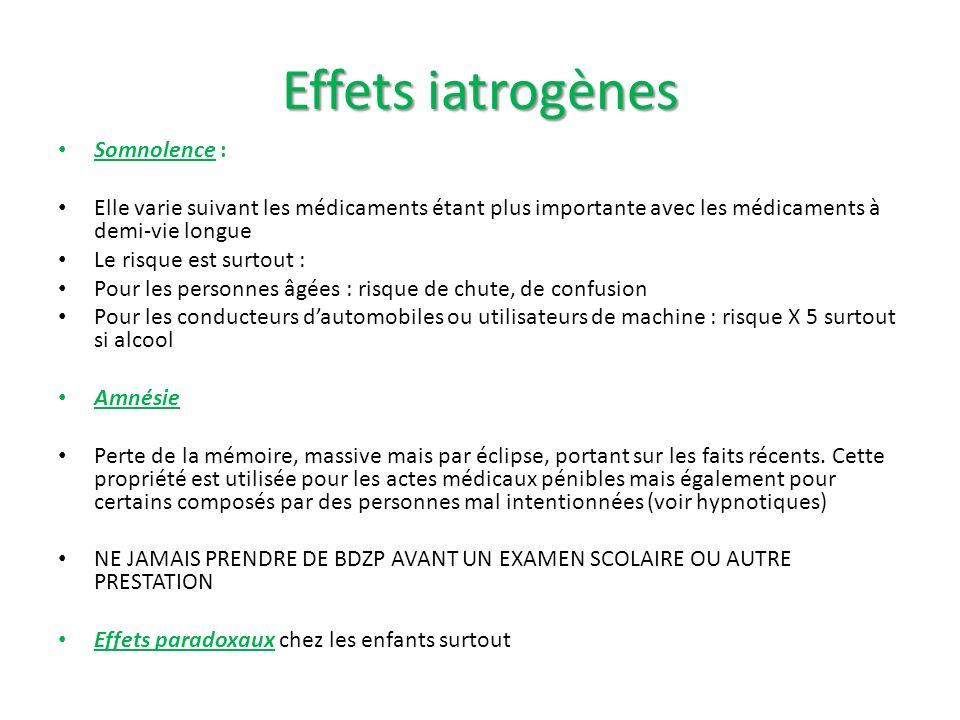 Effets iatrogènes Somnolence :