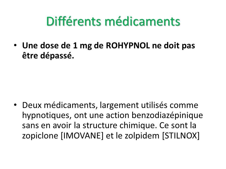 Différents médicaments