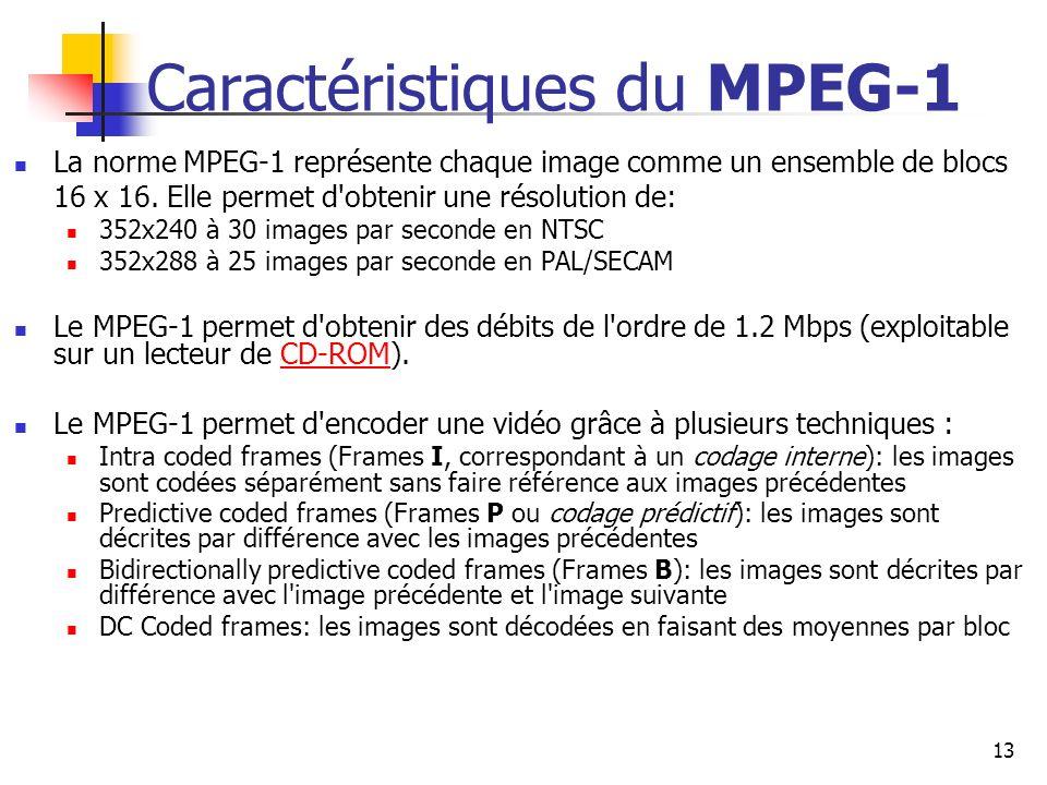 Caractéristiques du MPEG-1