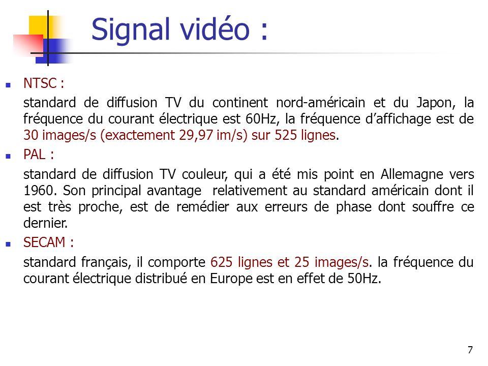 Signal vidéo : NTSC :