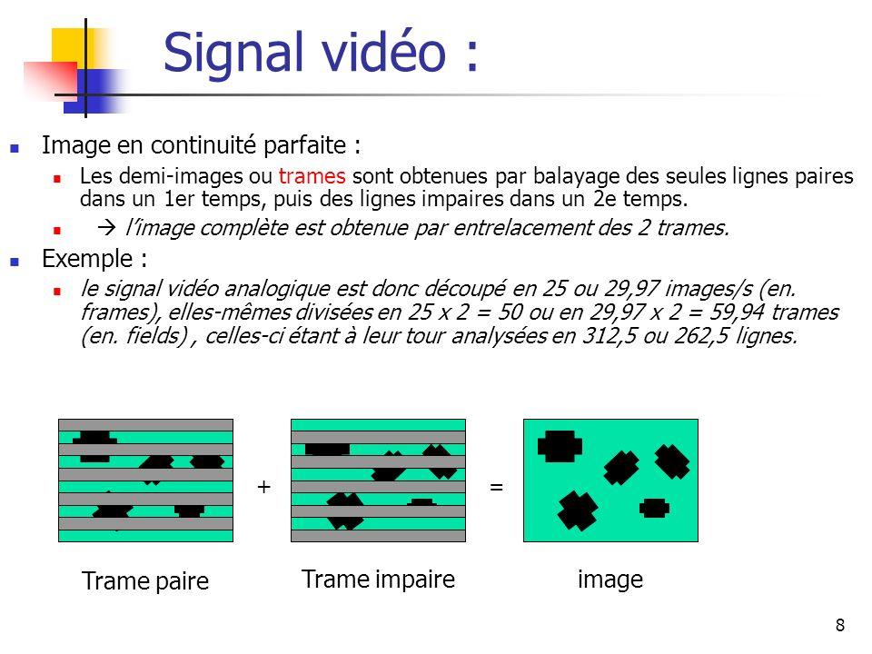 Signal vidéo : Image en continuité parfaite : Exemple : Trame paire