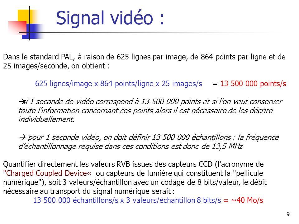 Signal vidéo : Dans le standard PAL, à raison de 625 lignes par image, de 864 points par ligne et de 25 images/seconde, on obtient :