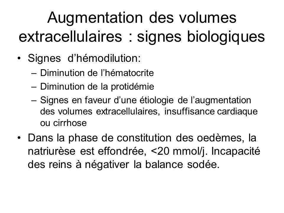 Augmentation des volumes extracellulaires : signes biologiques