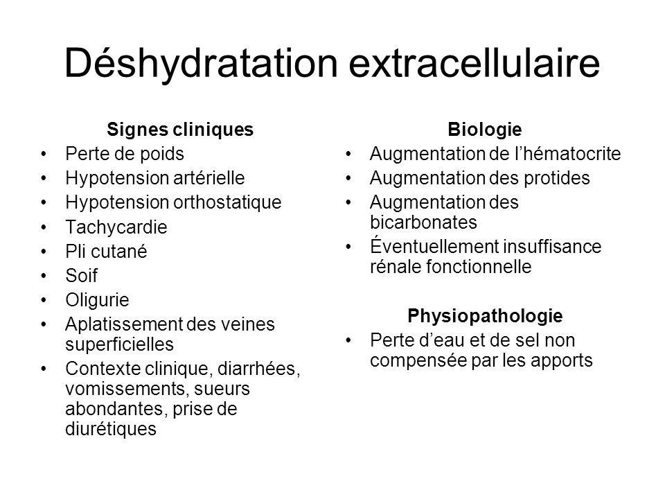 Déshydratation extracellulaire
