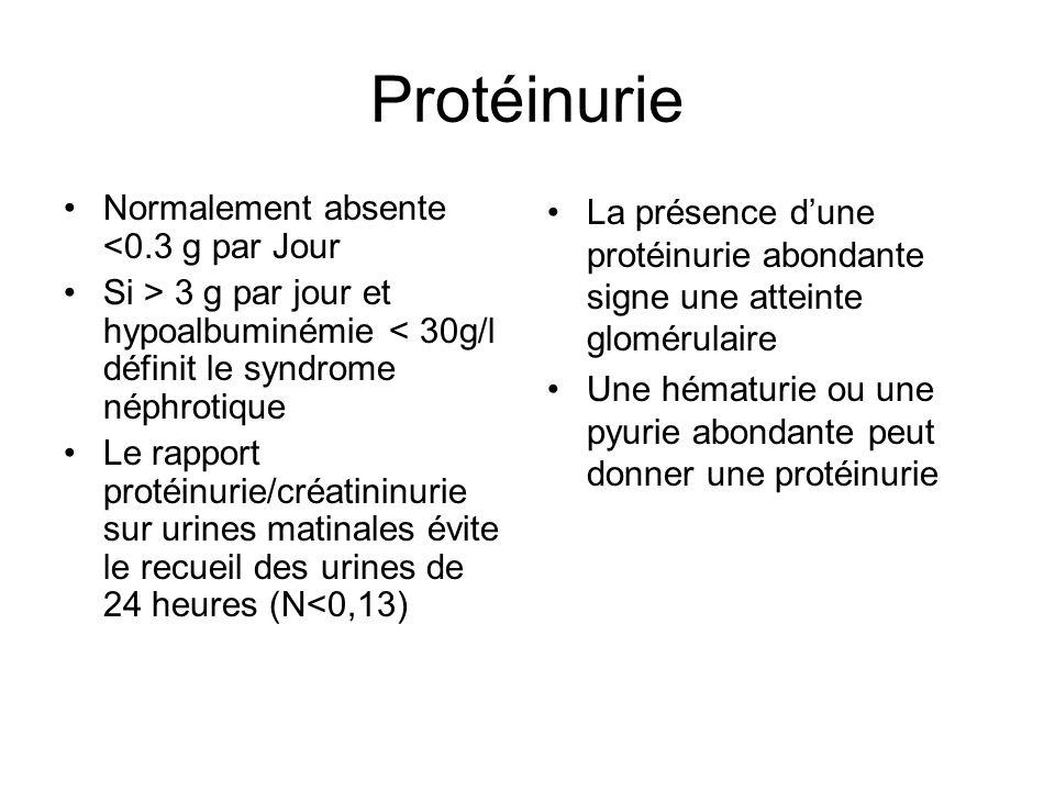 Protéinurie Normalement absente <0.3 g par Jour