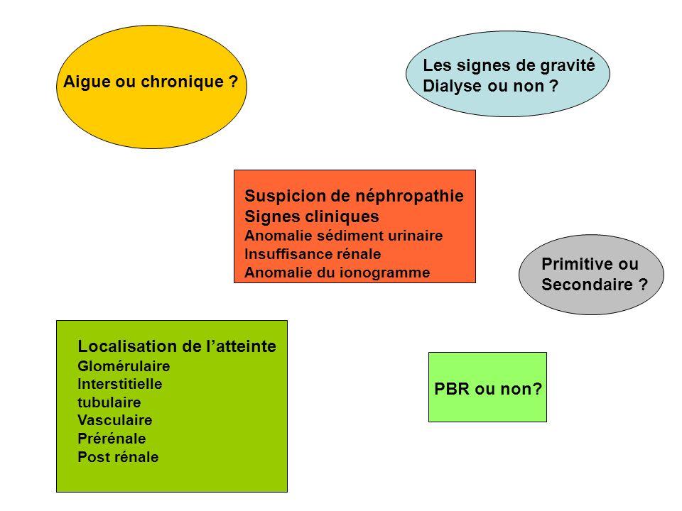 Suspicion de néphropathie Signes cliniques