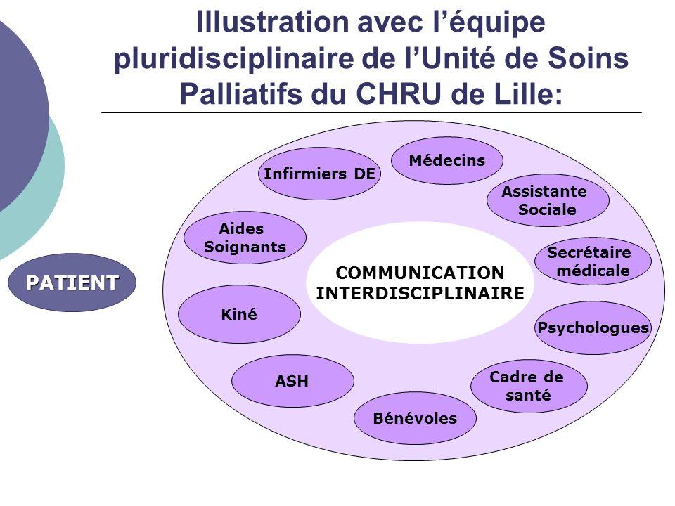 Illustration avec l'équipe pluridisciplinaire de l'Unité de Soins Palliatifs du CHRU de Lille: