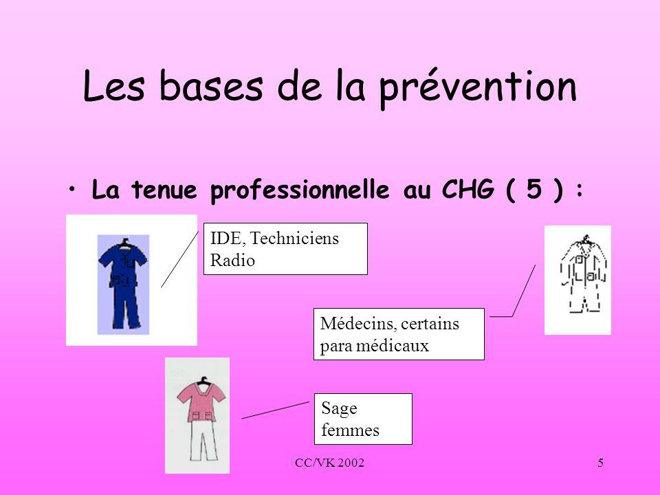 Les bases de la prévention