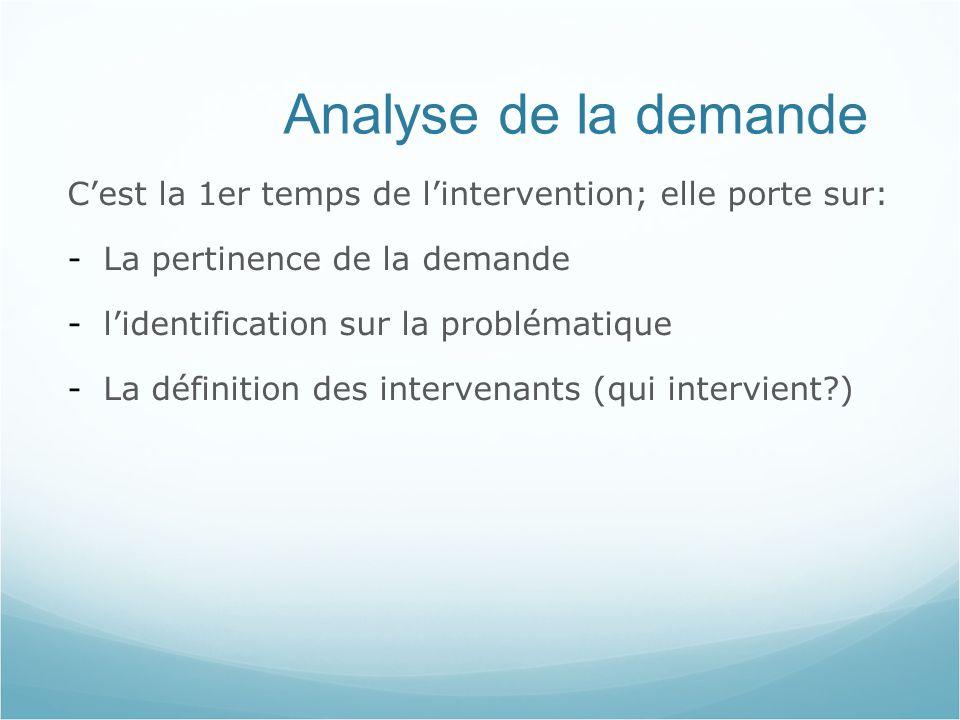 Analyse de la demande 06/05/10. C'est la 1er temps de l'intervention; elle porte sur: La pertinence de la demande.