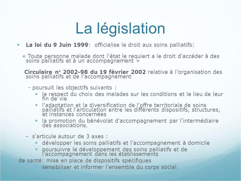 06/05/10 06/05/10. La législation. La loi du 9 Juin 1999: officialise le droit aux soins palliatifs: