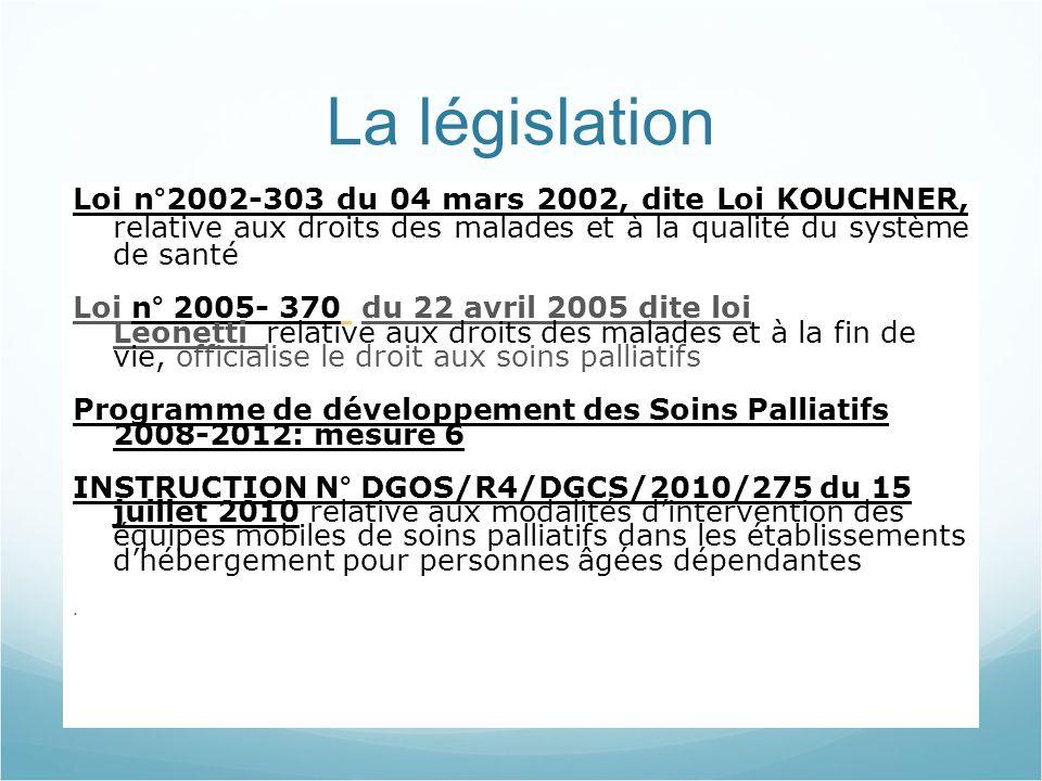06/05/10 06/05/10. La législation.