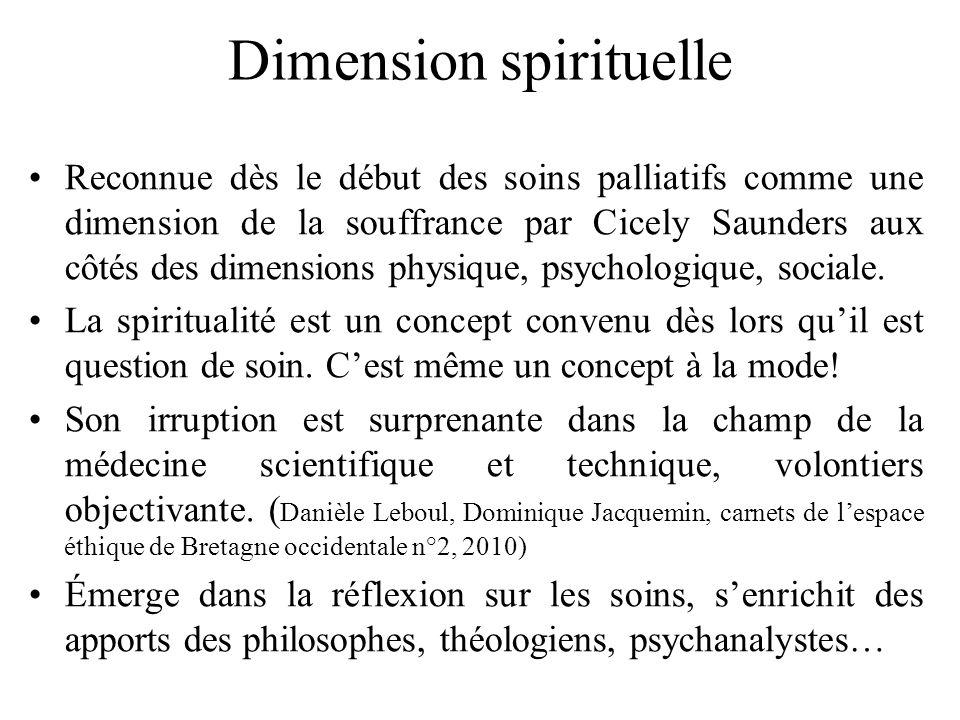 Dimension spirituelle